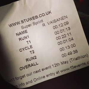 Race results - 3rd female